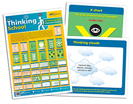 The Thinking School Tool Poster Set