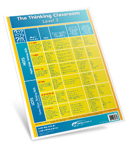 The Thinking Classroom Level 3 Poster