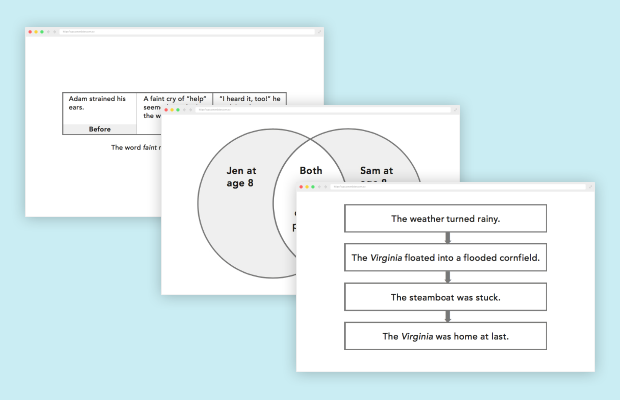 Strategy-based Graphic Organisers